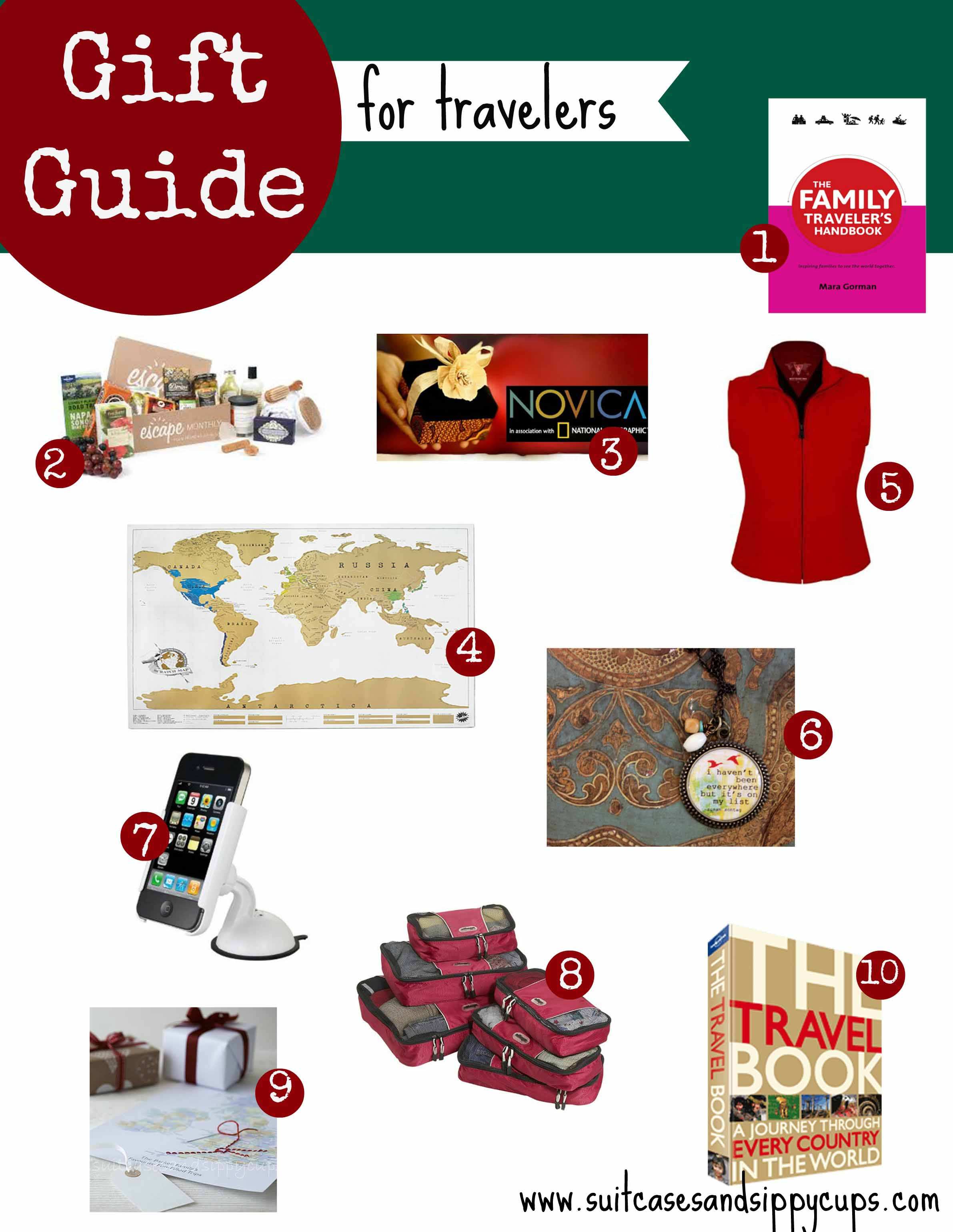 The travelers gift images for Christmas gifts for travelers