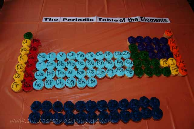 Periodic Table of the Elements Cupcakes