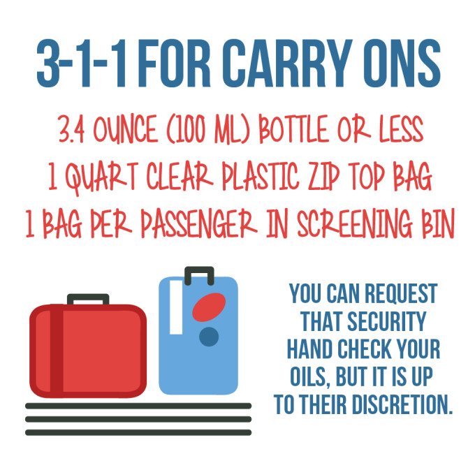 Carry-Ons with Travel Oils